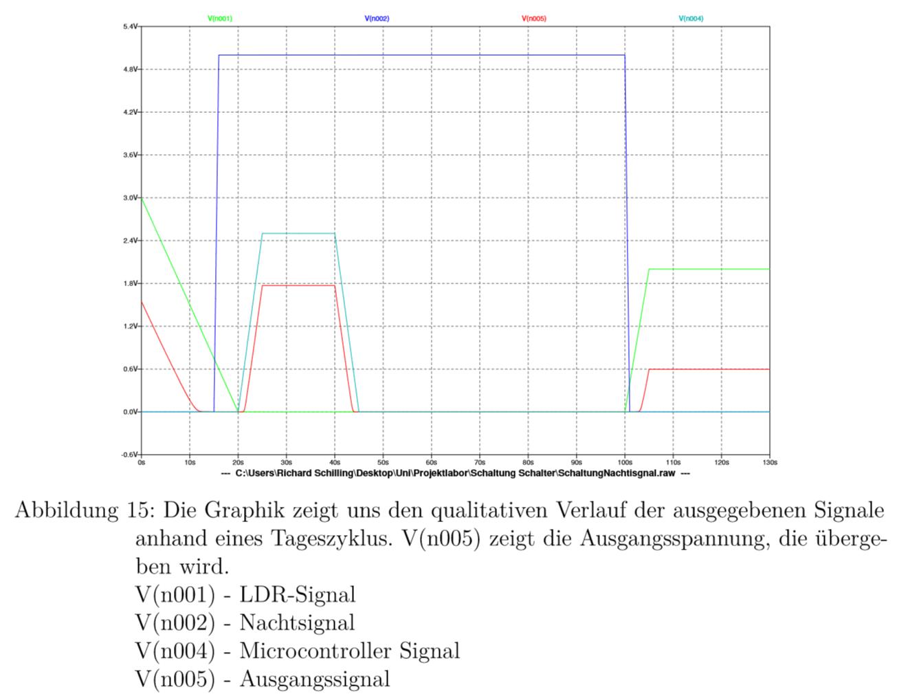 Nett Verdrahtungslegende Zeitgenössisch - Der Schaltplan - triangre.info